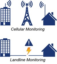 cellular_monitoring